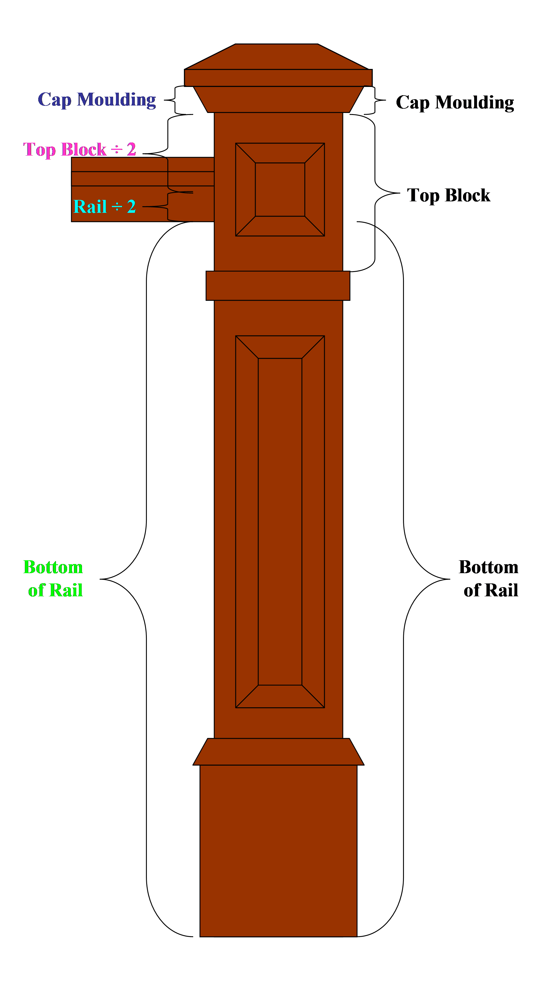 Newel Post Height
