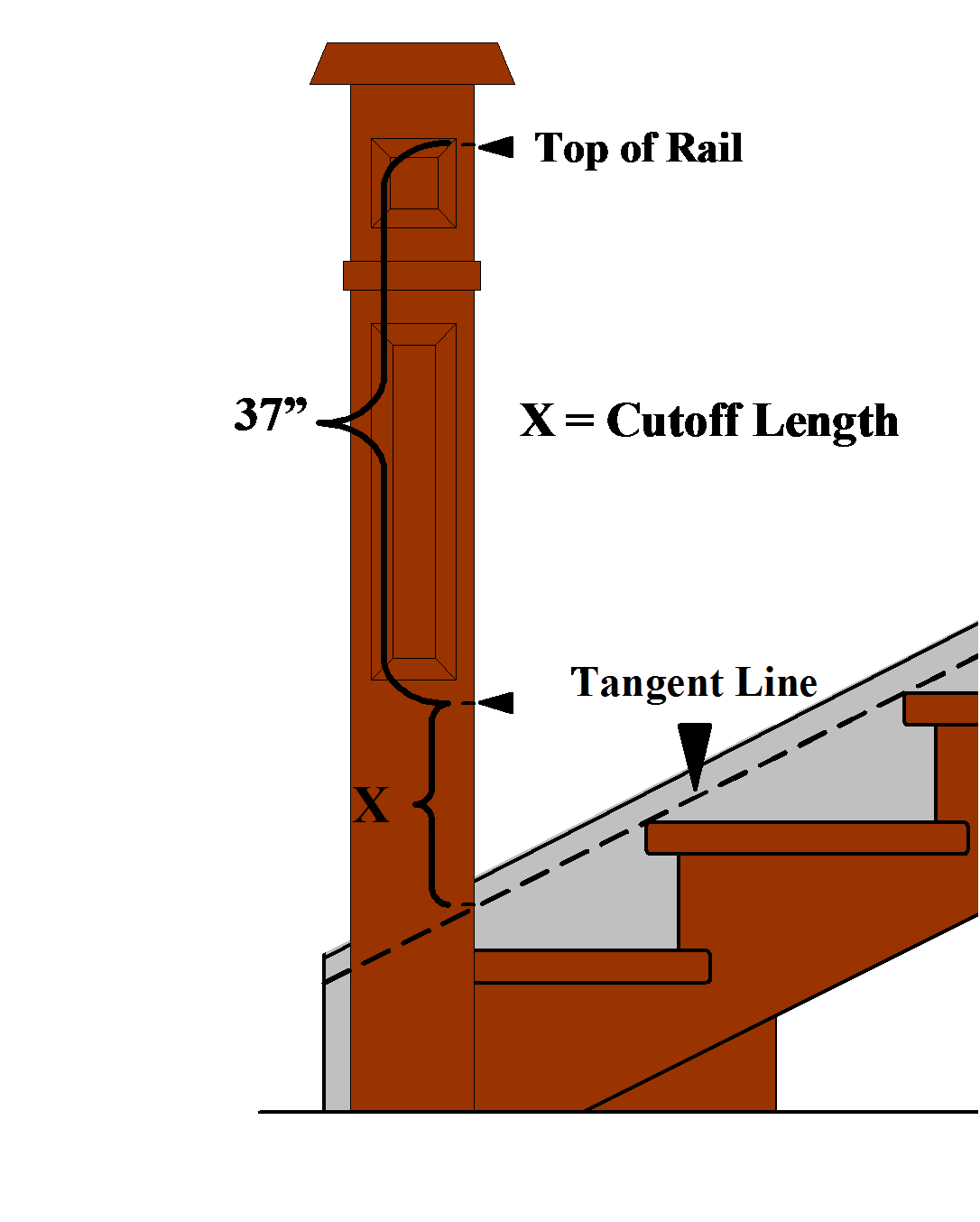 Newel Post Height Calculating Handrail Amp Newel Post Height