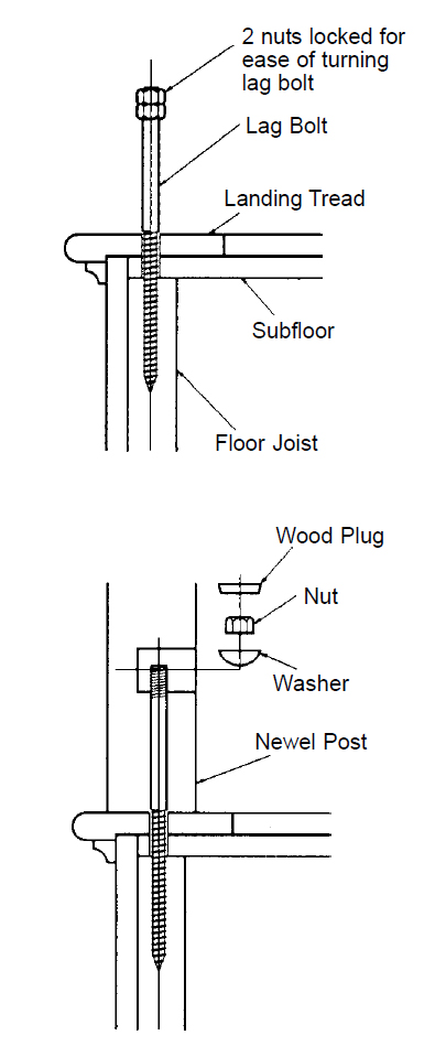 fastening newel posts