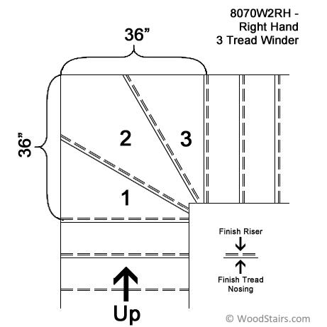 Winder Stair Treads Winding Treads Lj 8070w 2 Or 3